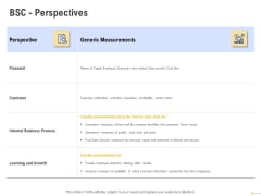 Using Balanced Scorecard Strategy Maps Drive Performance BSC Perspectives Inspiration PDF
