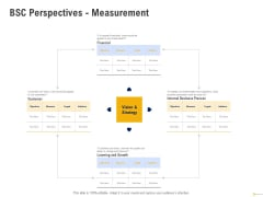 Using Balanced Scorecard Strategy Maps Drive Performance BSC Perspectives Measurement Download PDF