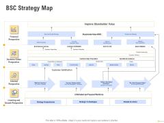 Using Balanced Scorecard Strategy Maps Drive Performance BSC Strategy Map Brochure PDF