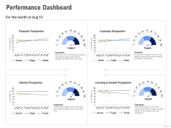 Using Balanced Scorecard Strategy Maps Drive Performance Dashboard Ppt Styles Themes PDF