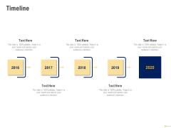 Using Balanced Scorecard Strategy Maps Drive Performance Timeline Ppt Summary Design Inspiration PDF