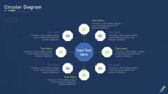 Using Bots Marketing Strategy Circular Diagram Icons PDF
