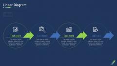 Using Bots Marketing Strategy Linear Diagram Demonstration PDF