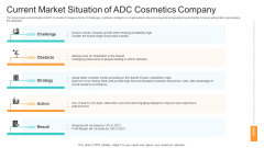 Utilization Of Current Techniques To Improve Efficiency Case Competition Current Market Situation Of ADC Cosmetics Company Formats PDF
