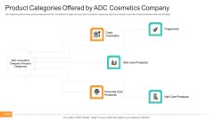Utilization Of Current Techniques To Improve Efficiency Case Competition Product Categories Offered By ADC Cosmetics Company Template PDF