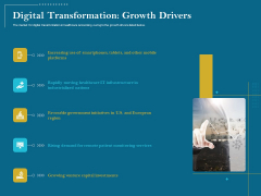 Utilizing Cyber Technology For Change Process Digital Transformation Growth Drivers Professional PDF
