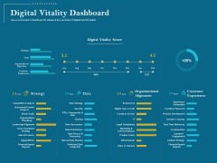 Utilizing Cyber Technology For Change Process Digital Vitality Dashboard Guidelines PDF