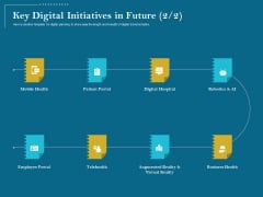 Utilizing Cyber Technology For Change Process Key Digital Initiatives In Future Digital Hospital Brochure PDF