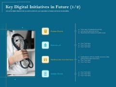 Utilizing Cyber Technology For Change Process Key Digital Initiatives In Future Services Introduction PDF