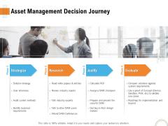 Utilizing Infrastructure Management Using Latest Methods Asset Management Decision Journey Structure PDF