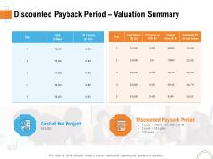 Utilizing Infrastructure Management Using Latest Methods Discounted Payback Period Valuation Summary Background PDF