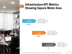 Utilizing Infrastructure Management Using Latest Methods Infrastructure KPI Metrics Showing Square Meter Area Summary PDF