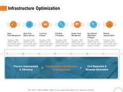 Utilizing Infrastructure Management Using Latest Methods Infrastructure Optimization Mockup PDF