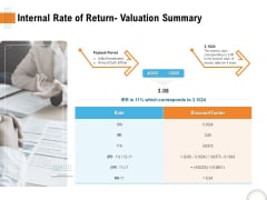 Utilizing Infrastructure Management Using Latest Methods Internal Rate Of Return Valuation Summary Designs PDF