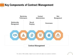 Utilizing Infrastructure Management Using Latest Methods Key Components Of Contract Management Demonstration PDF