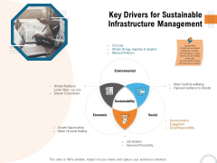 Utilizing Infrastructure Management Using Latest Methods Key Drivers For Sustainable Infrastructure Management Elements PDF