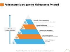 Utilizing Infrastructure Management Using Latest Methods Performance Management Maintenance Pyramid Information PDF