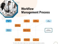Utilizing Infrastructure Management Using Latest Methods Workflow Management Process Icons PDF