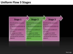Uniform Flow 3 Stages Business Tech Support PowerPoint Slides