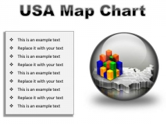 Usa Map Chart Americana PowerPoint Presentation Slides C