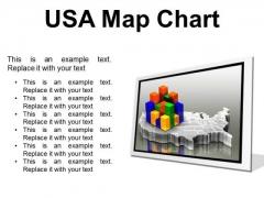 Usa Map Chart Americana PowerPoint Presentation Slides F