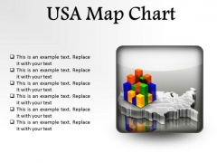 Usa Map Chart Americana PowerPoint Presentation Slides S
