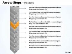 Usa Ppt Arrow 9 Phase Diagram Communication Skills PowerPoint 5 Image