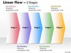 Usa Ppt Template Consistent Description Of 5 Steps 1 Image