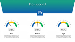 VCA And Competitive Edge Dashboard Ppt Model Layout PDF