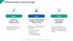 VCA And Competitive Edge Differentiation Advantage Ppt Show Files PDF