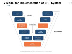 V Model For Implementation Of ERP System Ppt PowerPoint Presentation Gallery Design Inspiration