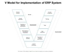 V Model For Implementation Of ERP System Ppt PowerPoint Presentation Inspiration Example