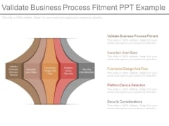 Validate Business Process Fitment Ppt Example