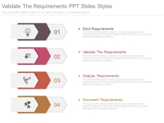 Validate The Requirements Ppt Slides Styles