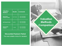 Valuation Methods Comparison Ppt PowerPoint Presentation Icon Graphic Tips