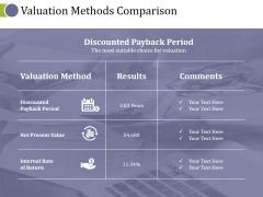 Valuation Methods Comparison Ppt PowerPoint Presentation Ideas Background Image