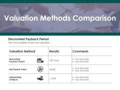 Valuation Methods Comparison Ppt PowerPoint Presentation Model Show