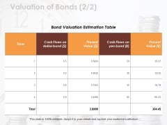 Valuation Of Bonds 2 2 Ppt PowerPoint Presentation Pictures Skills