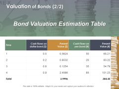 Valuation Of Bonds Business Ppt Powerpoint Presentation Model Elements