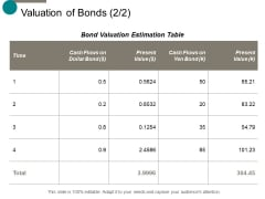 Valuation Of Bonds Business Ppt Powerpoint Presentation Outline Graphics Download