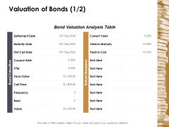 Valuation Of Bonds Coupon Rate Ppt Powerpoint Presentation Summary Portfolio