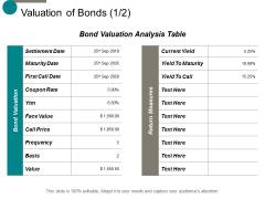 Valuation Of Bonds Ppt Powerpoint Presentation Show Skills