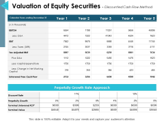 Valuation Of Equity Securities Discounted Cash Flow Method Ppt PowerPoint Presentation Infographic Template Introduction