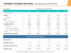 Valuation Of Equity Securities Discounted Cash Flow Method Ppt PowerPoint Presentation Styles Example
