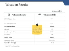 Valuation Results Ppt PowerPoint Presentation Icon Deck