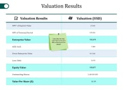 Valuation Results Ppt PowerPoint Presentation Model Guide