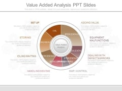 Value Added Analysis Ppt Slides
