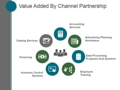 Value Added By Channel Partnership Ppt PowerPoint Presentation Deck