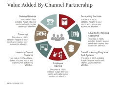Value Added By Channel Partnership Ppt PowerPoint Presentation Visual Aids Summary