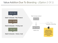 Value Addition Due To Branding Template 2 Ppt PowerPoint Presentation Infographics Influencers
